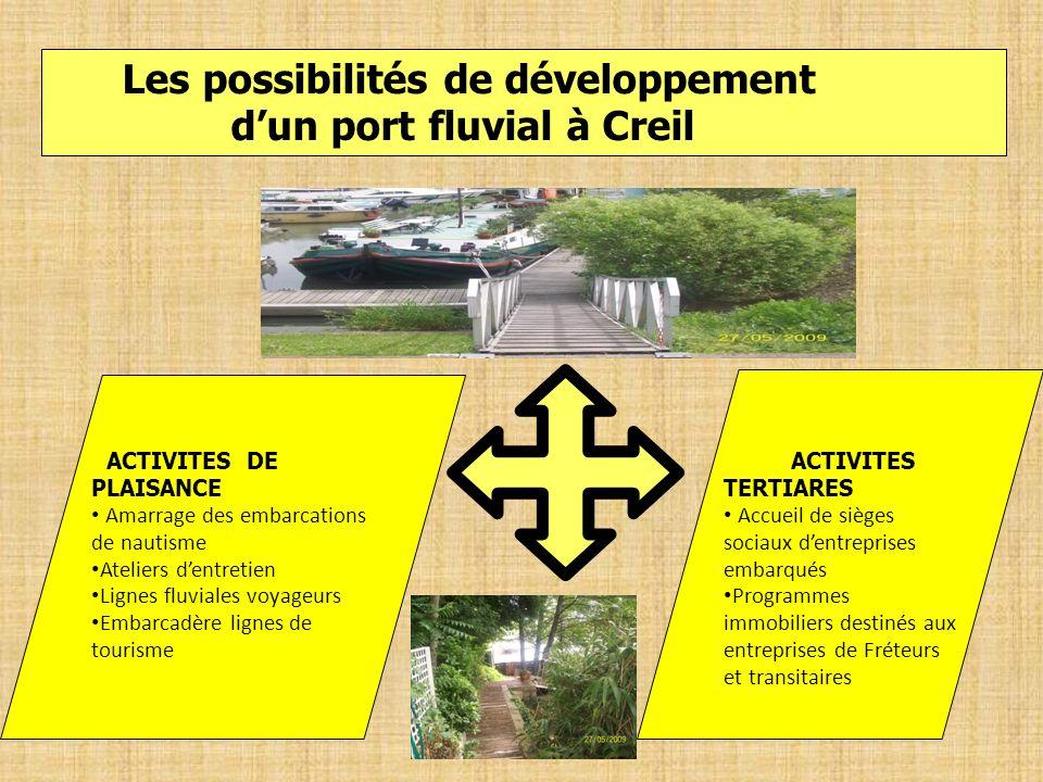Les possibilités de développement dun port fluvial à Creil ACTIVITES DE PLAISANCE Amarrage des embarcations de nautisme Ateliers dentretien Lignes flu