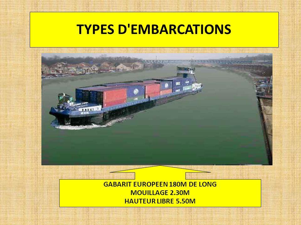 TYPES D'EMBARCATIONS GABARIT EUROPEEN 180M DE LONG MOUILLAGE 2.30M HAUTEUR LIBRE 5.50M