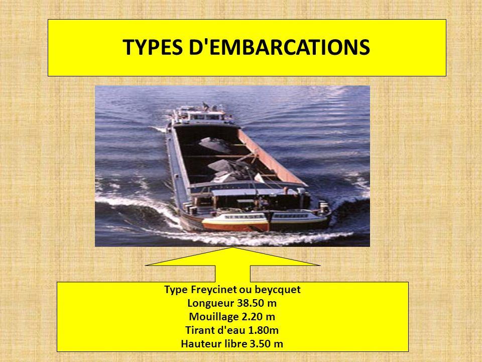 TYPES D'EMBARCATIONS Type Freycinet ou beycquet Longueur 38.50 m Mouillage 2.20 m Tirant d'eau 1.80m Hauteur libre 3.50 m