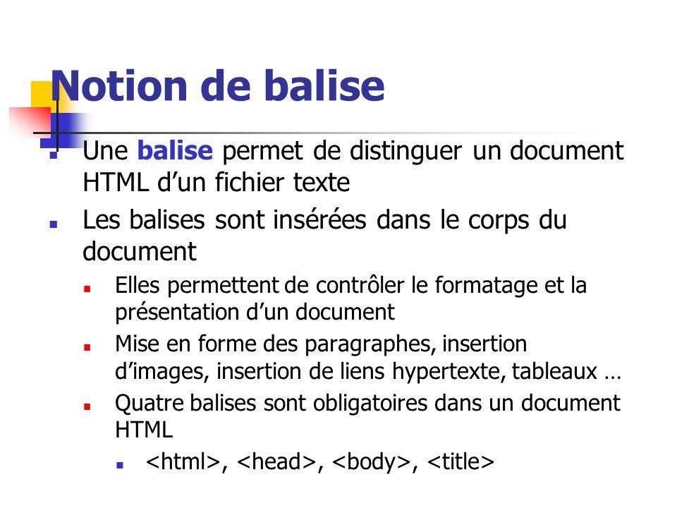Notion de balise Une balise permet de distinguer un document HTML dun fichier texte Les balises sont insérées dans le corps du document Elles permette