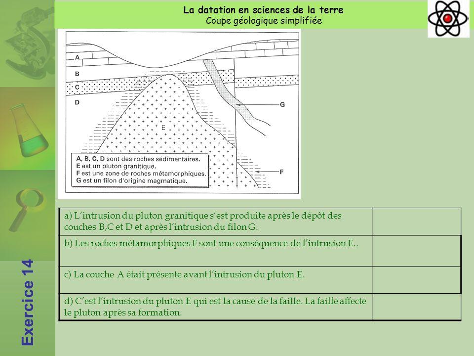 Exercice 14 La datation en sciences de la terre Coupe géologique simplifiée a) Lintrusion du pluton granitique sest produite après le dépôt des couches B,C et D et après lintrusion du filon G.