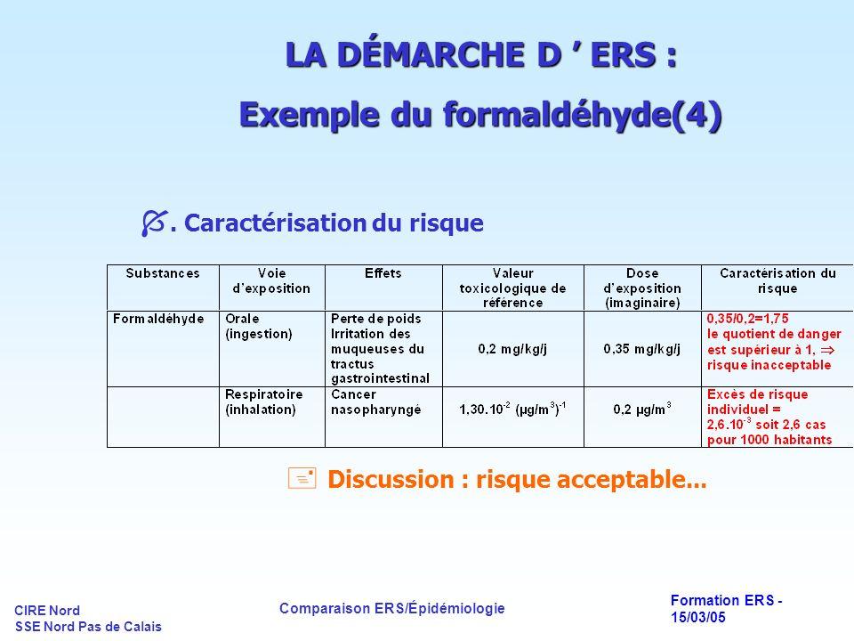 CIRE Nord SSE Nord Pas de Calais Comparaison ERS/Épidémiologie Formation ERS - 15/03/05 LA DÉMARCHE D ERS : Exemple du formaldéhyde(4). Caractérisatio
