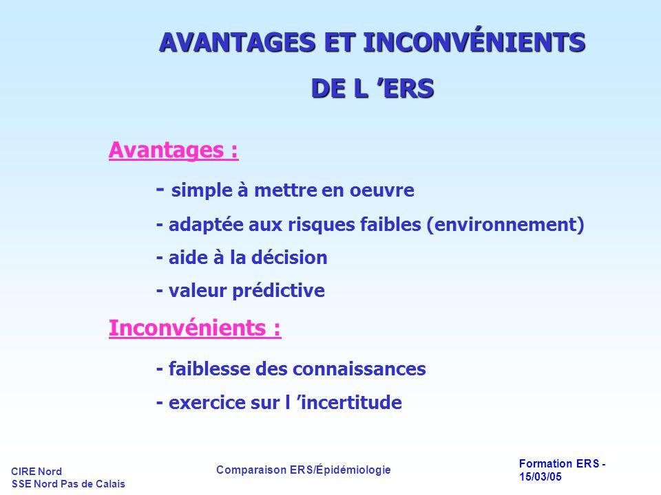 CIRE Nord SSE Nord Pas de Calais Comparaison ERS/Épidémiologie Formation ERS - 15/03/05 AVANTAGES ET INCONVÉNIENTS DE L ERS Avantages : - simple à met