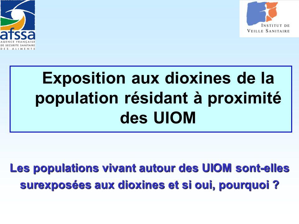 Exposition aux dioxines de la population résidant à proximité des UIOM Les populations vivant autour des UIOM sont-elles surexposées aux dioxines et s