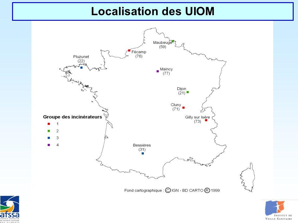CIRE Nord SSE Nord Pas de Calais Comparaison ERS/Épidémiologie Formation ERS - 15/03/05 Localisation des UIOM