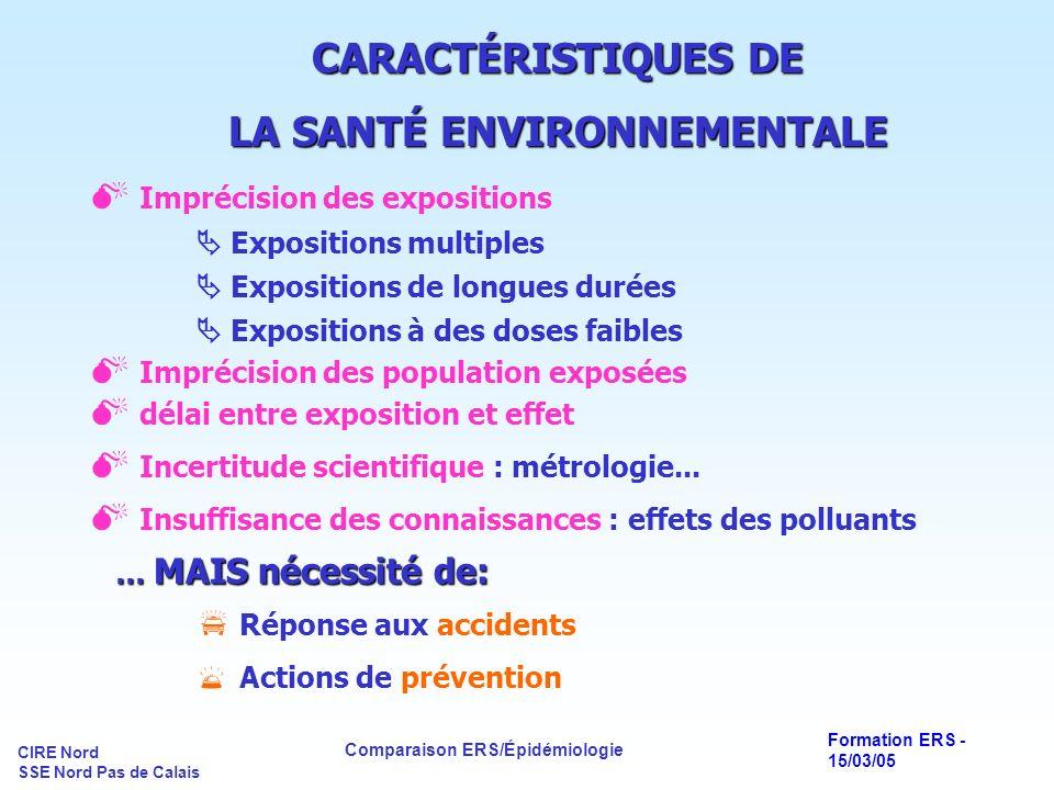 CIRE Nord SSE Nord Pas de Calais Comparaison ERS/Épidémiologie Formation ERS - 15/03/05 CARACTÉRISTIQUES DE LA SANTÉ ENVIRONNEMENTALE Imprécision des
