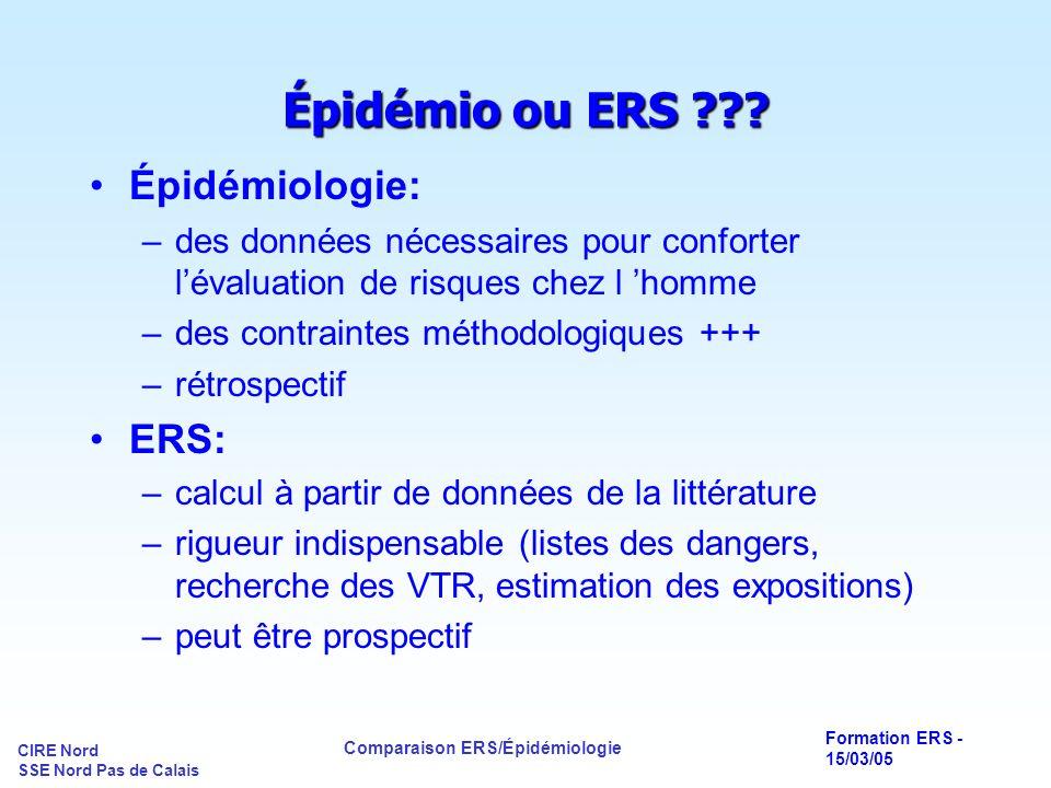 CIRE Nord SSE Nord Pas de Calais Comparaison ERS/Épidémiologie Formation ERS - 15/03/05 Épidémio ou ERS ??? Épidémiologie: –des données nécessaires po