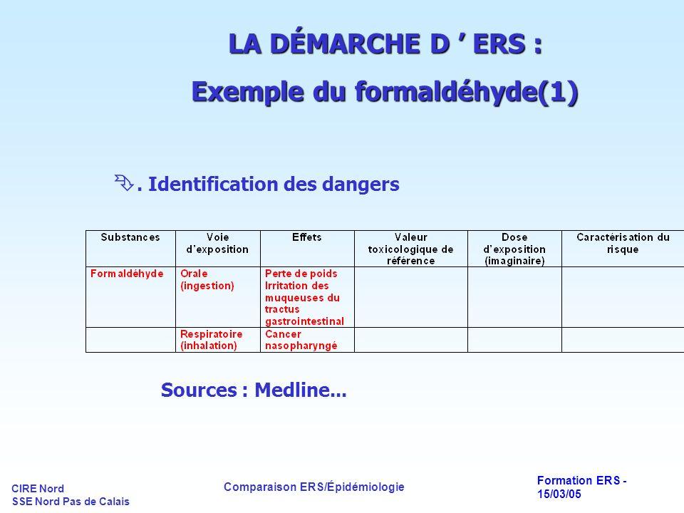 CIRE Nord SSE Nord Pas de Calais Comparaison ERS/Épidémiologie Formation ERS - 15/03/05 LA DÉMARCHE D ERS : Exemple du formaldéhyde(1). Identification