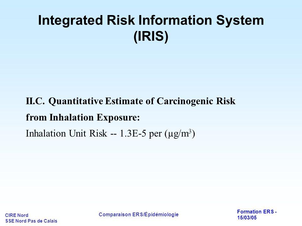 CIRE Nord SSE Nord Pas de Calais Comparaison ERS/Épidémiologie Formation ERS - 15/03/05 Integrated Risk Information System (IRIS) II.C. Quantitative E