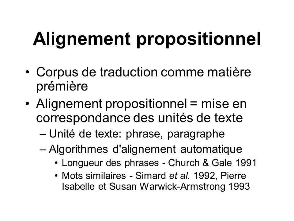 Alignement propositionnel Corpus de traduction comme matière prémière Alignement propositionnel = mise en correspondance des unités de texte –Unité de