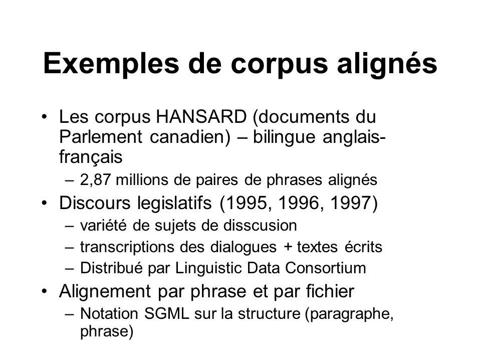 Exemples de corpus alignés Les corpus HANSARD (documents du Parlement canadien) – bilingue anglais- français –2,87 millions de paires de phrases align