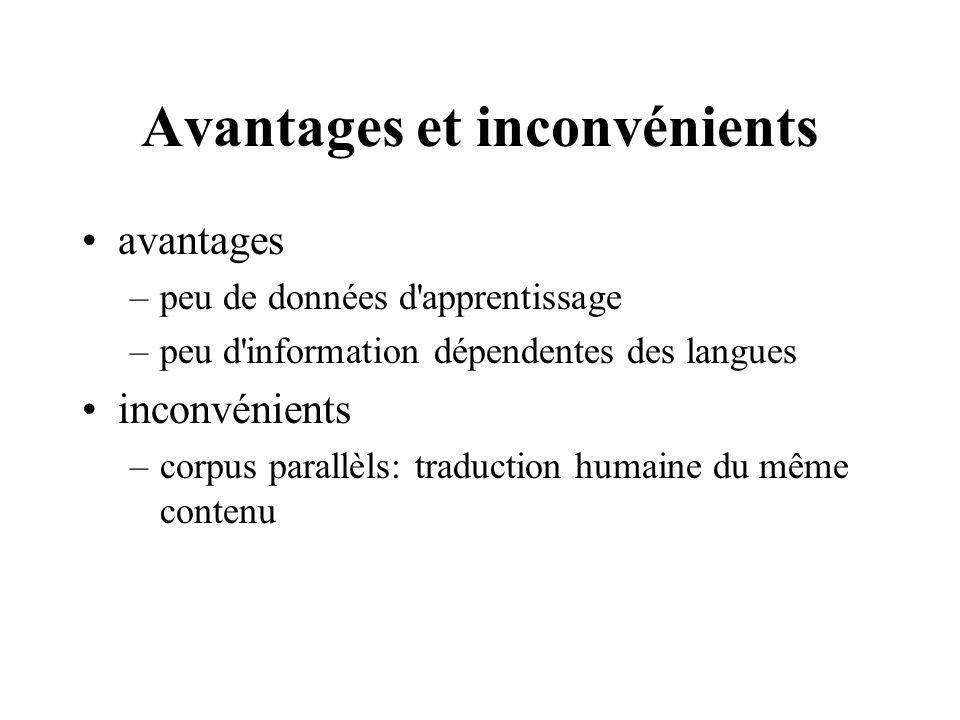 Avantages et inconvénients avantages –peu de données d'apprentissage –peu d'information dépendentes des langues inconvénients –corpus parallèls: tradu