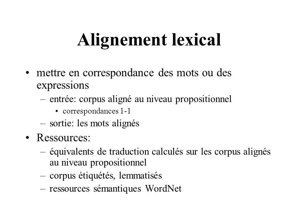 Alignement lexical mettre en correspondance des mots ou des expressions –entrée: corpus aligné au niveau propositionnel correspondances 1-1 –sortie: l