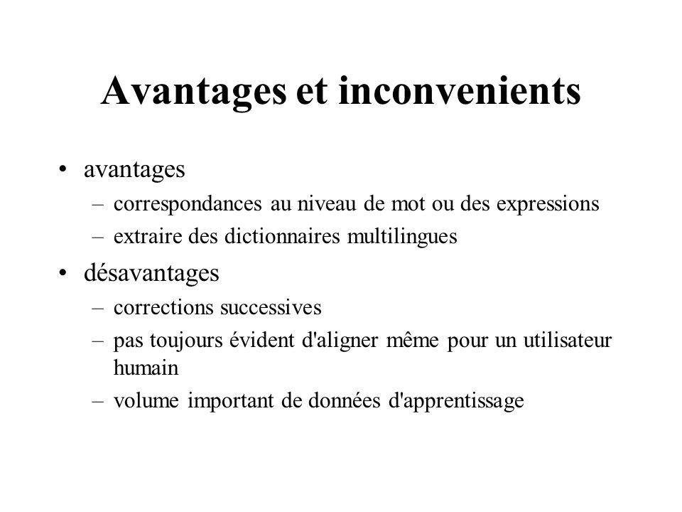 Avantages et inconvenients avantages –correspondances au niveau de mot ou des expressions –extraire des dictionnaires multilingues désavantages –corre