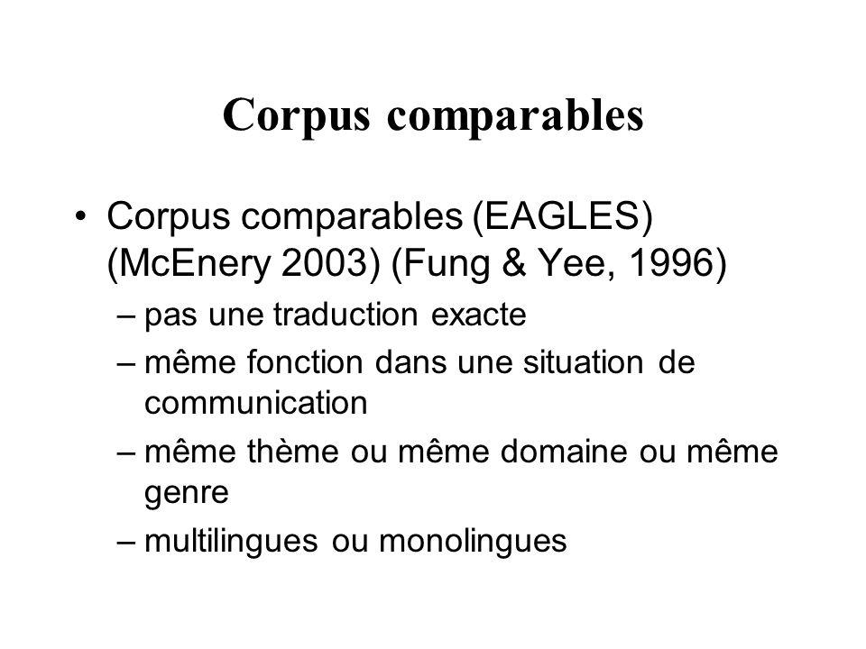 Corpus comparables Corpus comparables (EAGLES) (McEnery 2003) (Fung & Yee, 1996) –pas une traduction exacte –même fonction dans une situation de commu