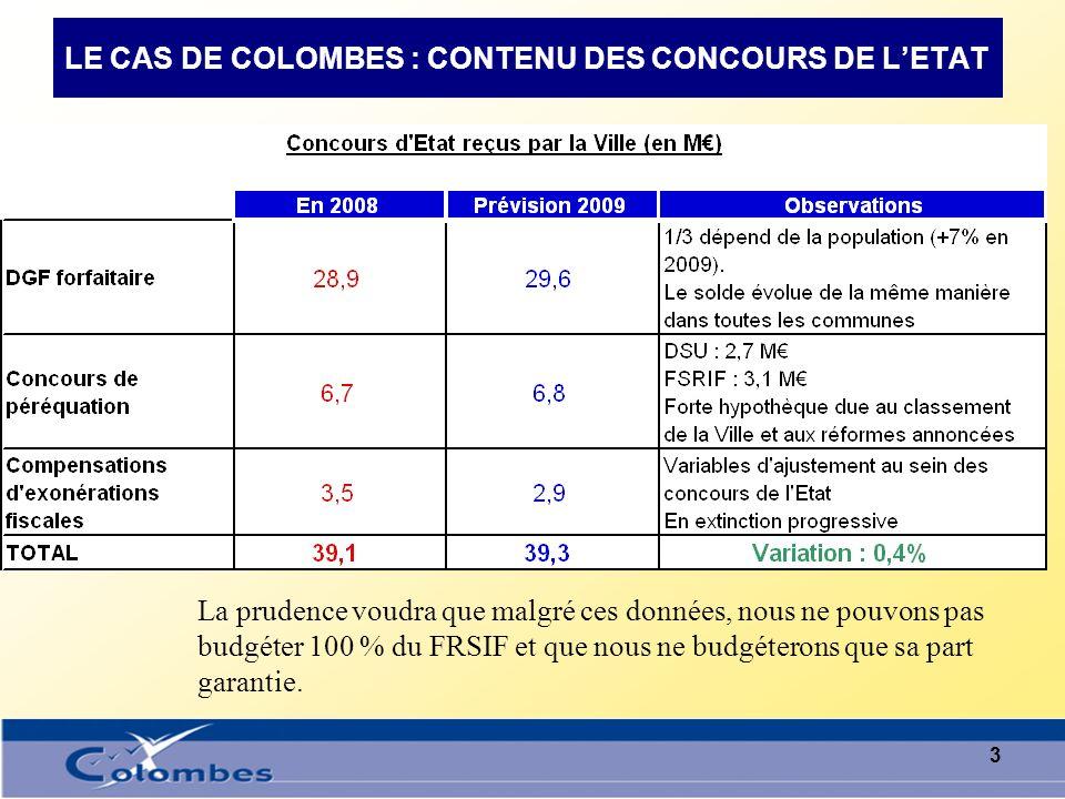 2 LA STRUCTURE INDICATIVE DES RECETTES DE FONCTIONNEMENT DE LA VILLE EN 2008 (Compte Administratif)