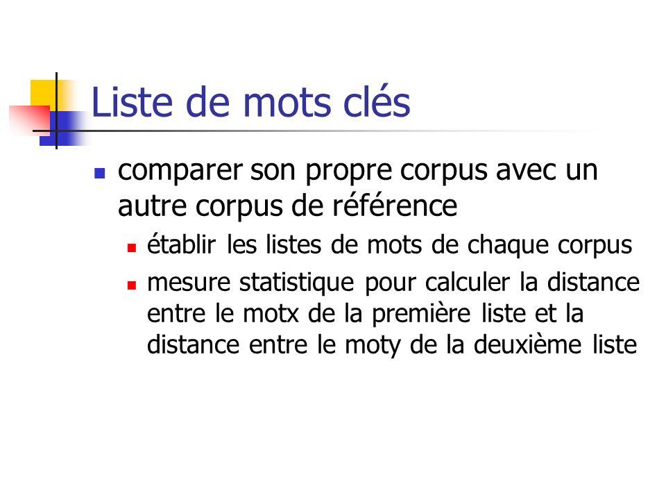 Liste de mots clés comparer son propre corpus avec un autre corpus de référence établir les listes de mots de chaque corpus mesure statistique pour ca