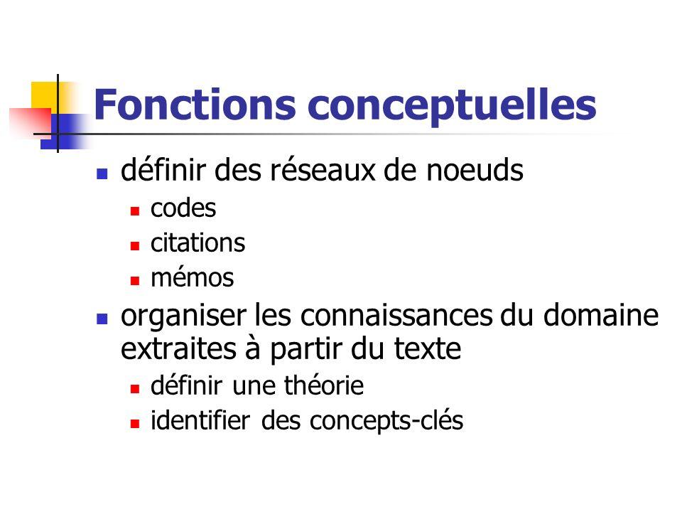 Fonctions conceptuelles définir des réseaux de noeuds codes citations mémos organiser les connaissances du domaine extraites à partir du texte définir