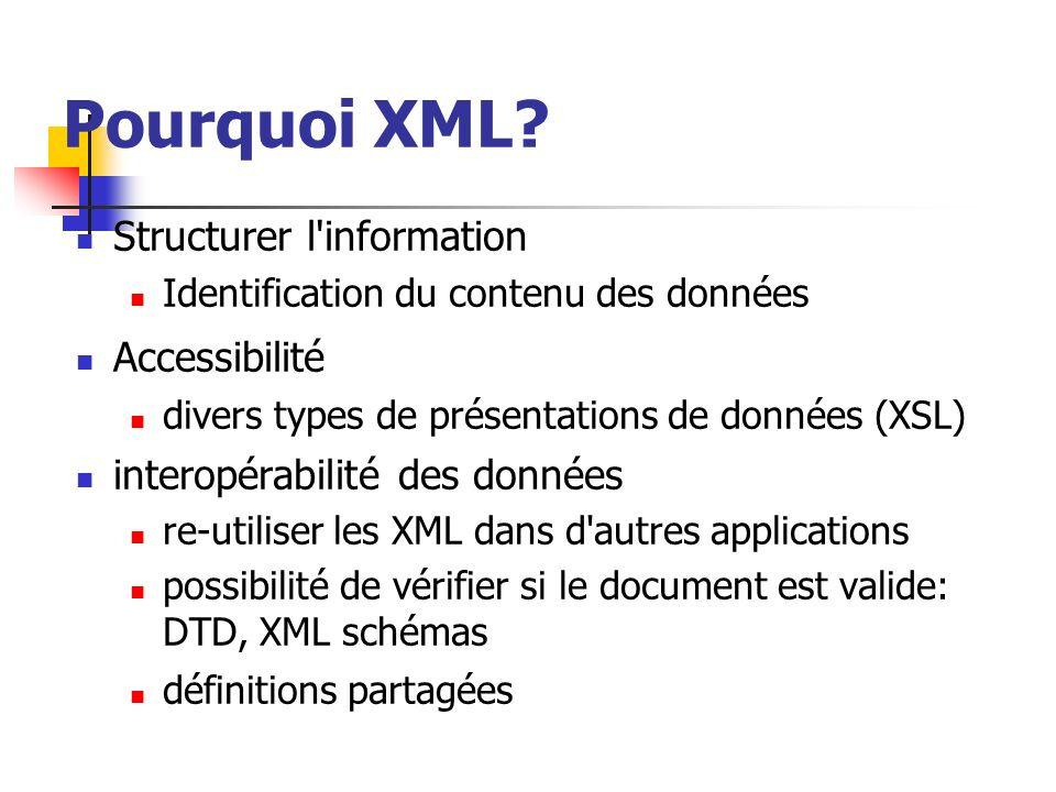 Pourquoi XML? Structurer l'information Identification du contenu des données Accessibilité divers types de présentations de données (XSL) interopérabi