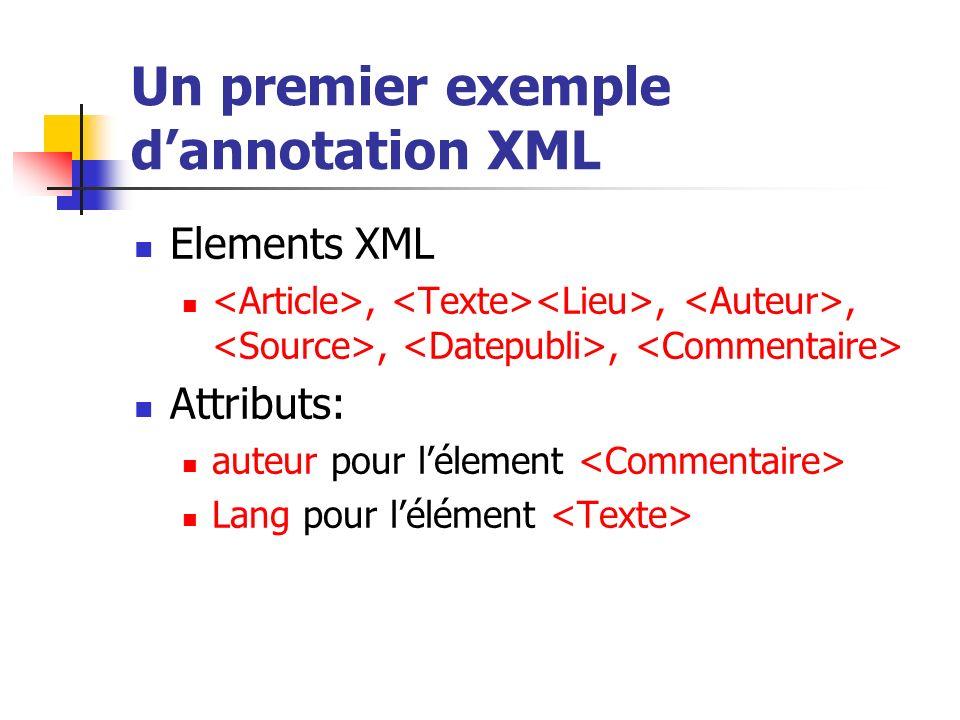 Un premier exemple dannotation XML Elements XML,,,,, Attributs: auteur pour lélement Lang pour lélément