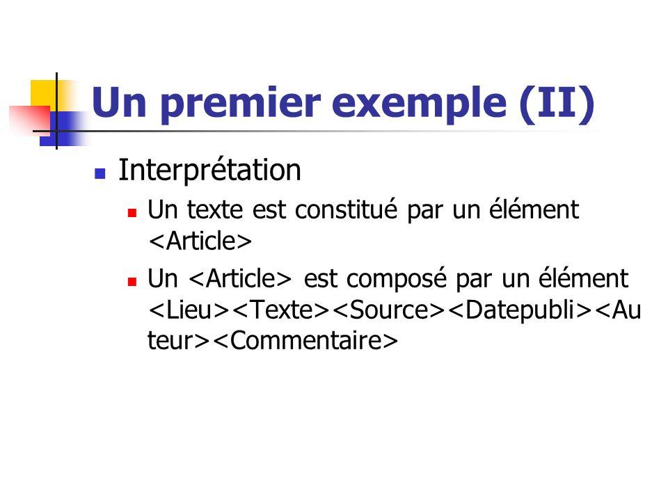 Un premier exemple (II) Interprétation Un texte est constitué par un élément Un est composé par un élément