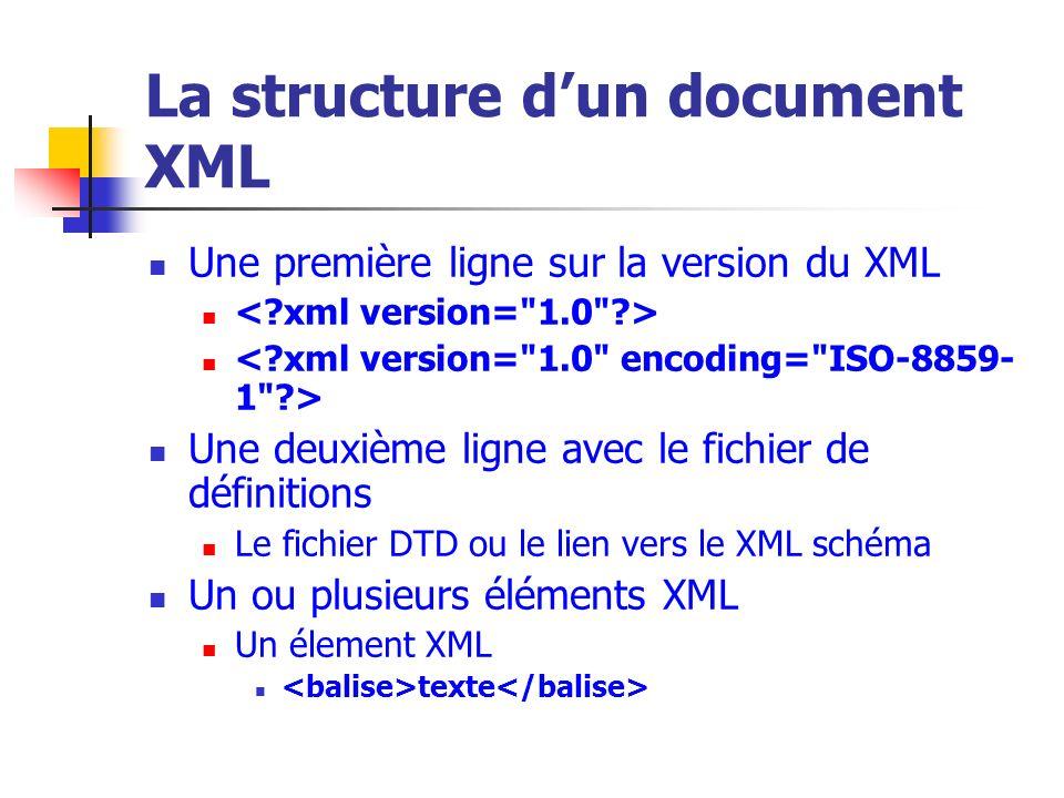 La structure dun document XML Une première ligne sur la version du XML Une deuxième ligne avec le fichier de définitions Le fichier DTD ou le lien ver