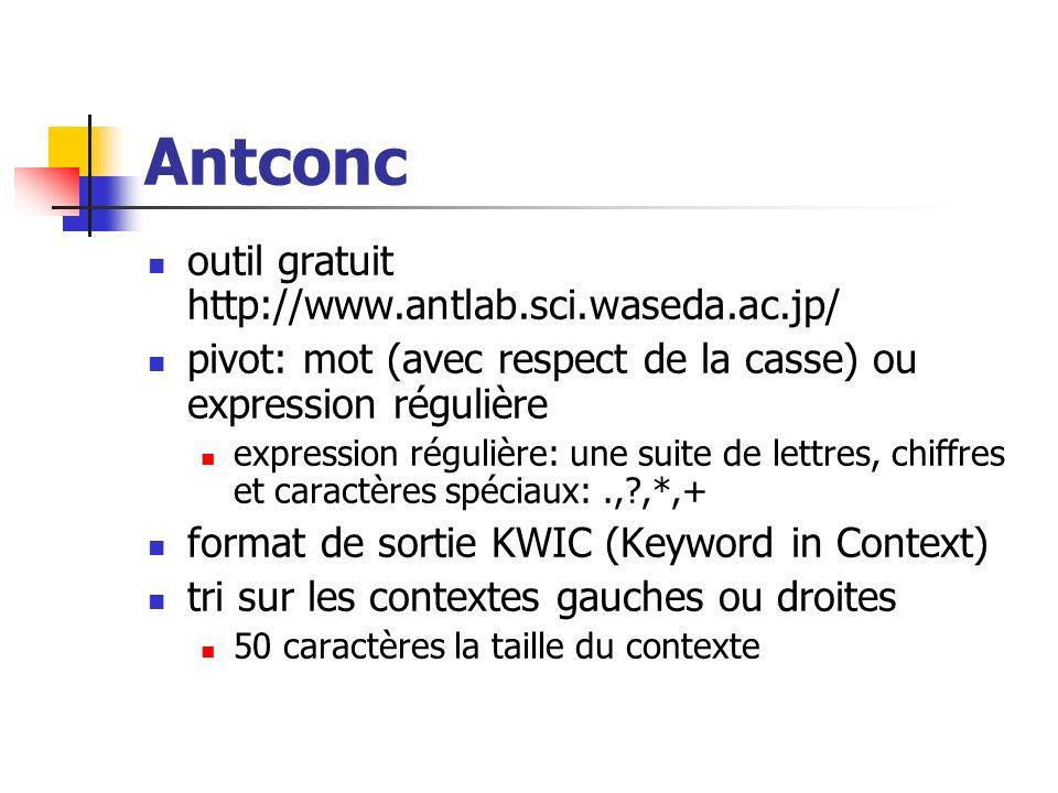 Antconc outil gratuit http://www.antlab.sci.waseda.ac.jp/ pivot: mot (avec respect de la casse) ou expression régulière expression régulière: une suit