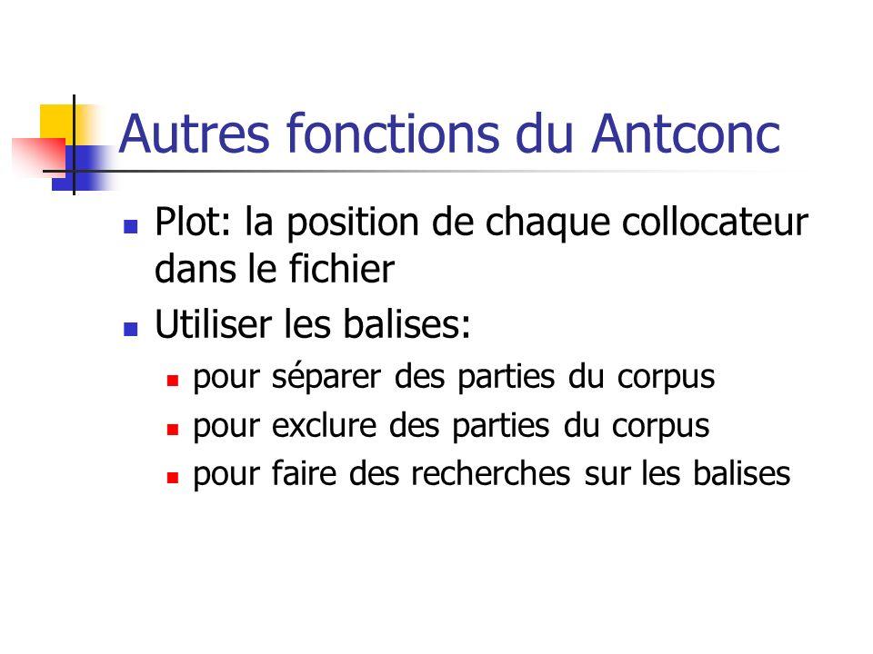 Autres fonctions du Antconc Plot: la position de chaque collocateur dans le fichier Utiliser les balises: pour séparer des parties du corpus pour excl