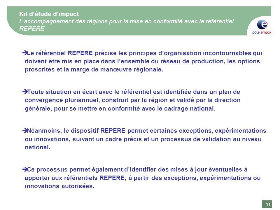 11 Kit détude dimpact Laccompagnement des régions pour la mise en conformité avec le référentiel REPERE Le référentiel REPERE précise les principes do