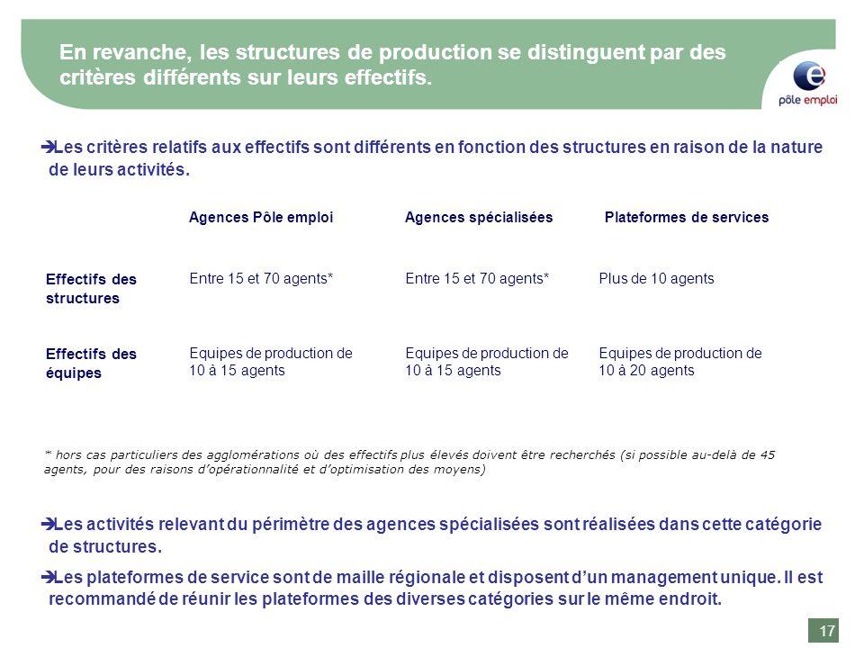 17 En revanche, les structures de production se distinguent par des critères différents sur leurs effectifs. Les activités relevant du périmètre des a