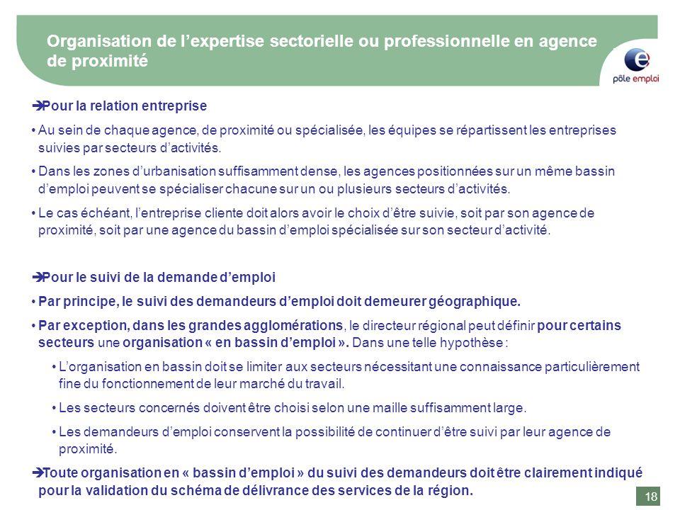 18 Organisation de lexpertise sectorielle ou professionnelle en agence de proximité Pour la relation entreprise Au sein de chaque agence, de proximité