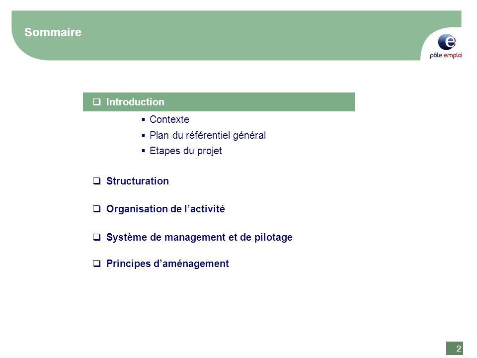 2 2 Sommaire Introduction Structuration Organisation de lactivité Contexte Plan du référentiel général Etapes du projet Système de management et de pi