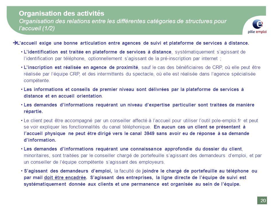 20 Organisation des activités Organisation des relations entre les différentes catégories de structures pour laccueil (1/2) Laccueil exige une bonne a