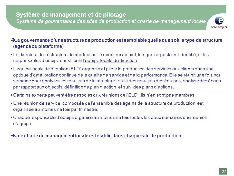 27 Système de management et de pilotage Système de gouvernance des sites de production et charte de management locale La gouvernance dune structure de