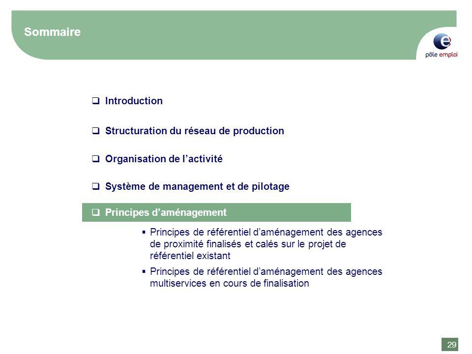 29 Sommaire Introduction Structuration du réseau de production Organisation de lactivité Principes de référentiel daménagement des agences de proximit