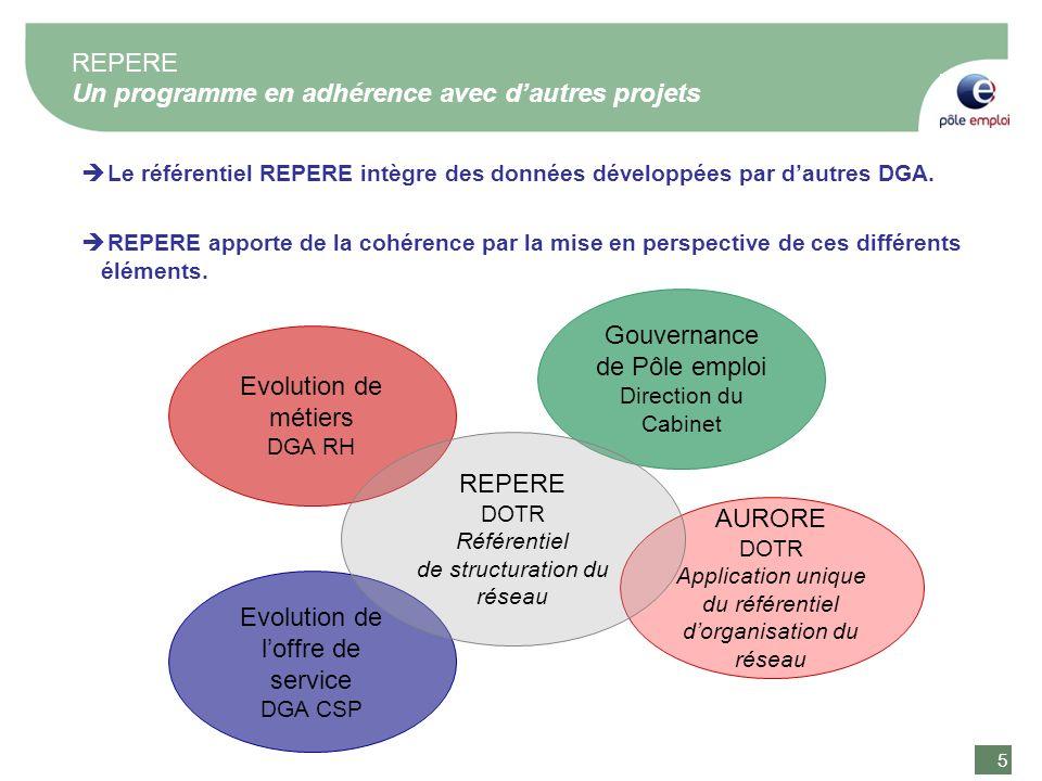 5 5 REPERE Un programme en adhérence avec dautres projets Le référentiel REPERE intègre des données développées par dautres DGA. REPERE apporte de la