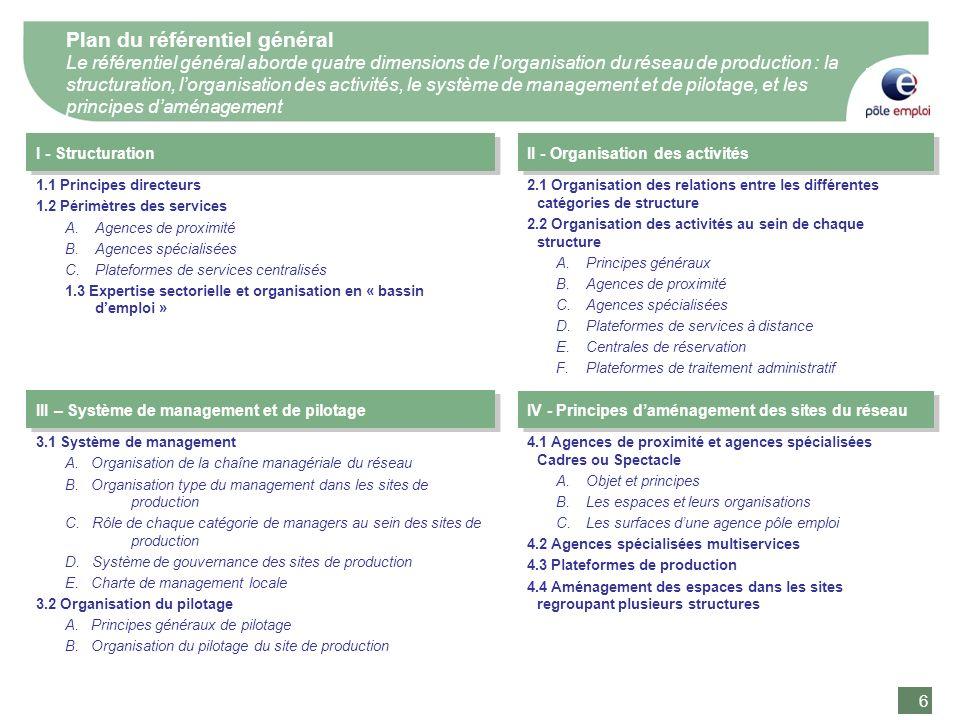 6 6 Plan du référentiel général Le référentiel général aborde quatre dimensions de lorganisation du réseau de production : la structuration, lorganisa