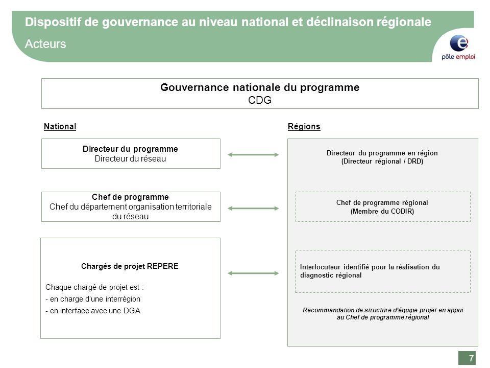 7 7 Dispositif de gouvernance au niveau national et déclinaison régionale Acteurs Directeur du programme en région (Directeur régional / DRD) Chef de
