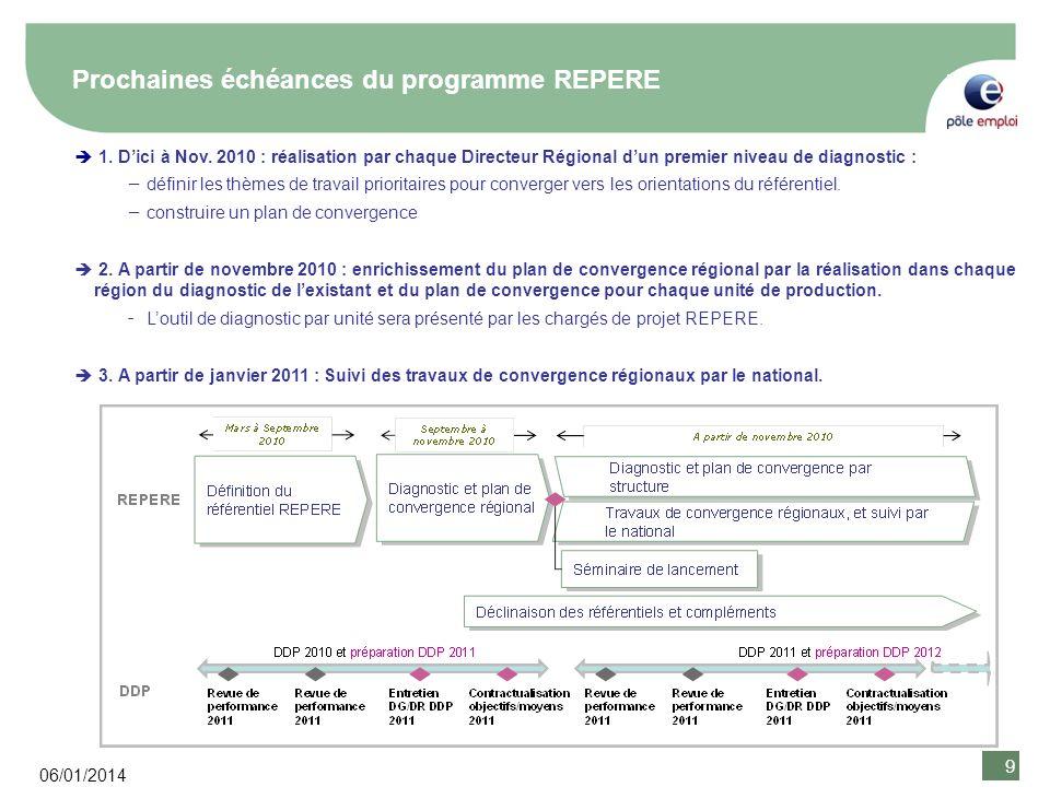 9 9 06/01/2014 9 1. Dici à Nov. 2010 : réalisation par chaque Directeur Régional dun premier niveau de diagnostic : définir les thèmes de travail prio