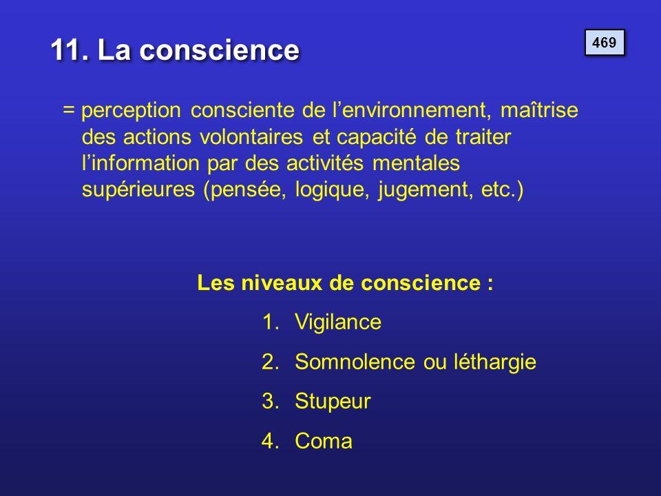11. La conscience 469 = perception consciente de lenvironnement, maîtrise des actions volontaires et capacité de traiter linformation par des activité