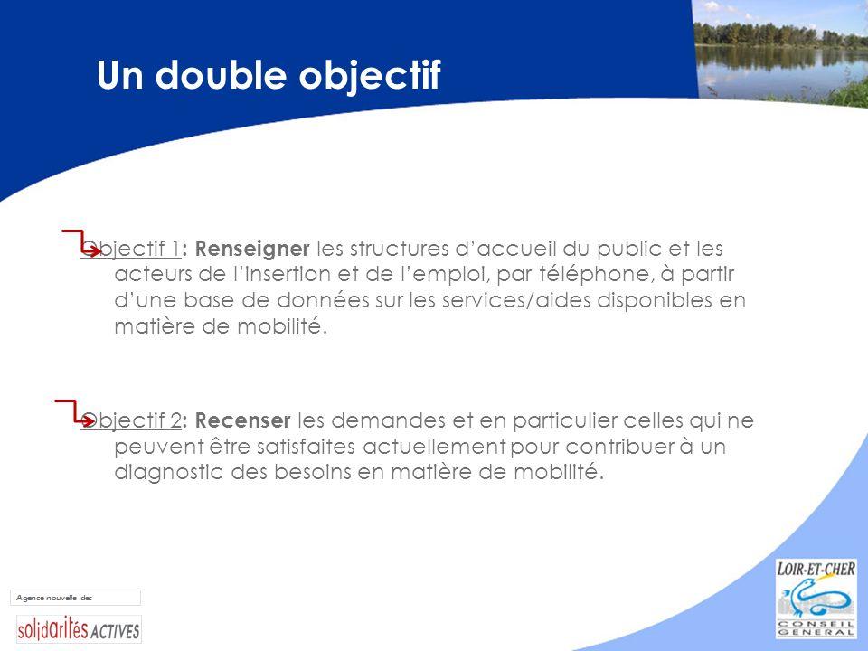 Un double objectif Objectif 1 : Renseigner les structures daccueil du public et les acteurs de linsertion et de lemploi, par téléphone, à partir dune
