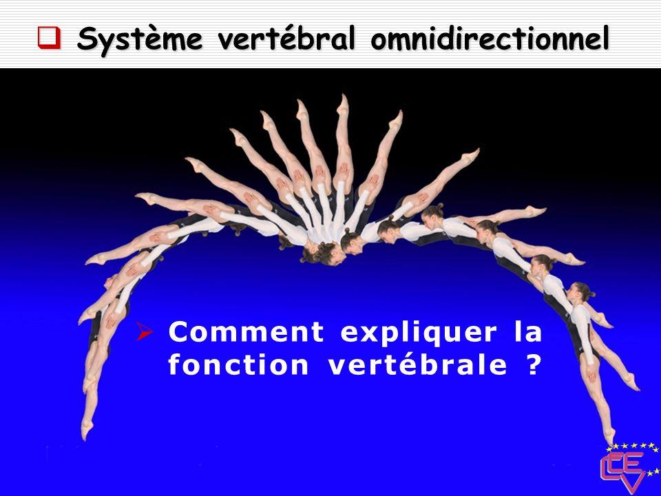 Concept dintégrité de tension Créé par larchitecte R.