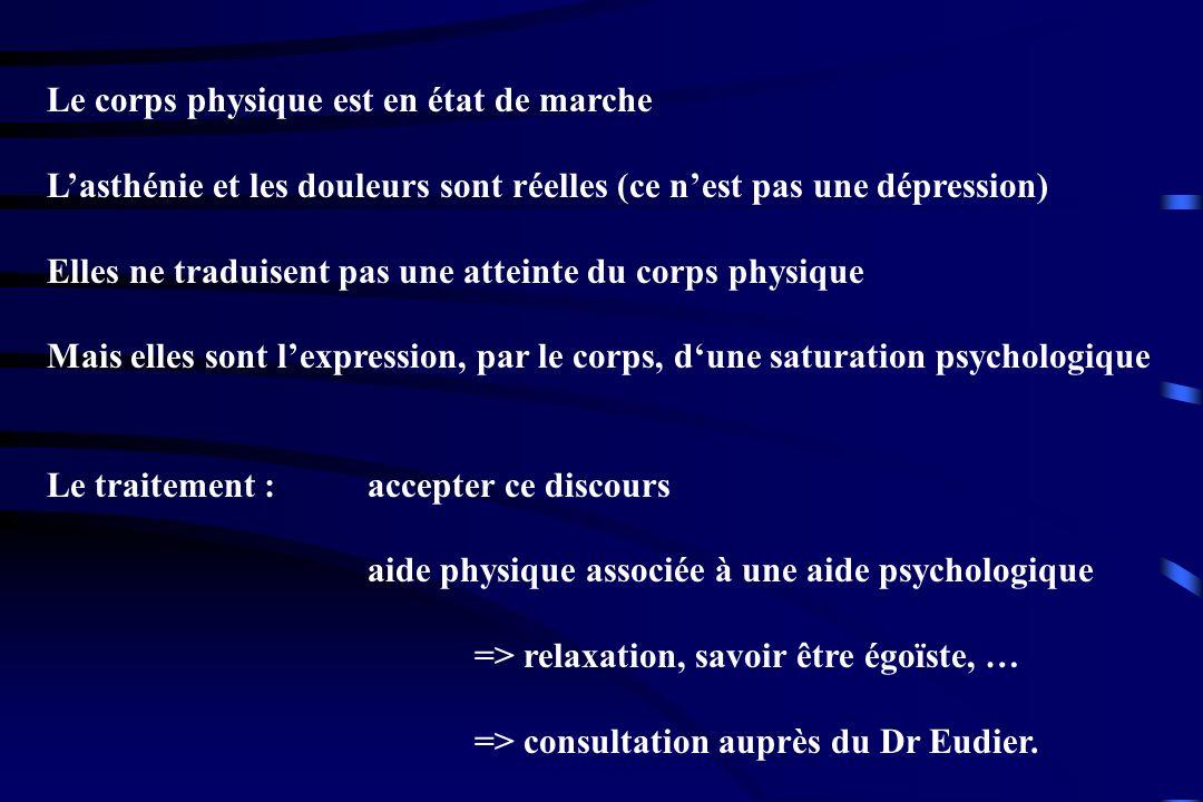 Consultation auprès du Dr Eudier.Confirmation dune participation psychogène.