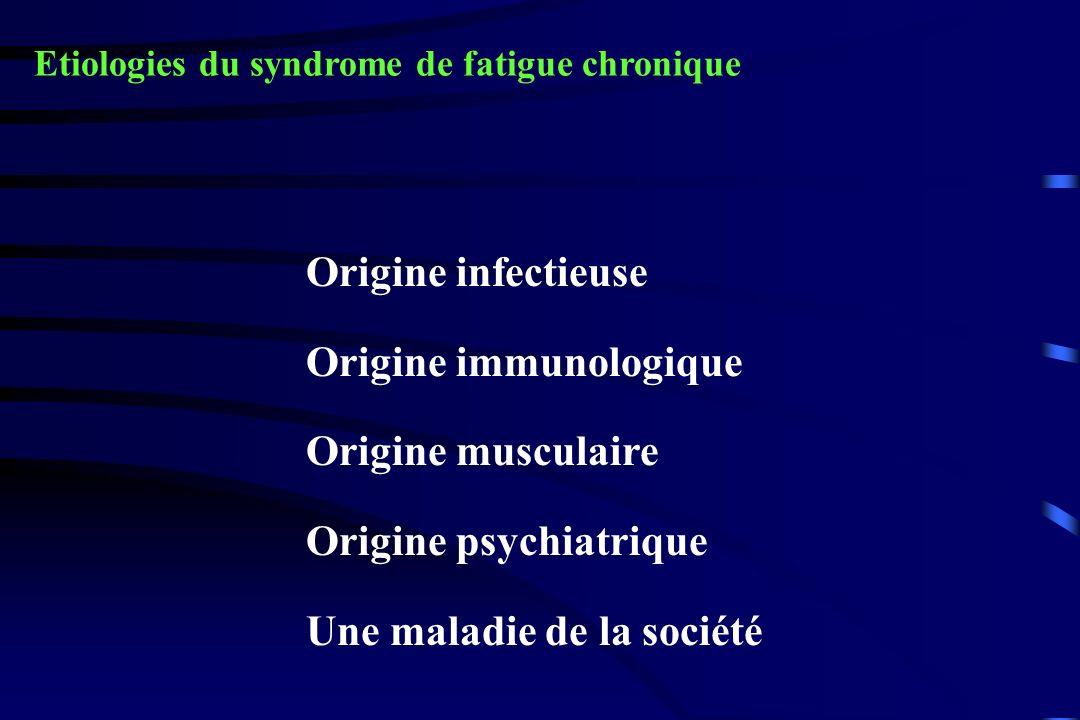 Le syndrome de la Guerre du Golfe Uranium appauvri Adjuvant vaccinal (anticorps anti-squalène) Origine psychogène La myofasciite à macrophages Rev Med Interne 2005, 26 : 175-178.