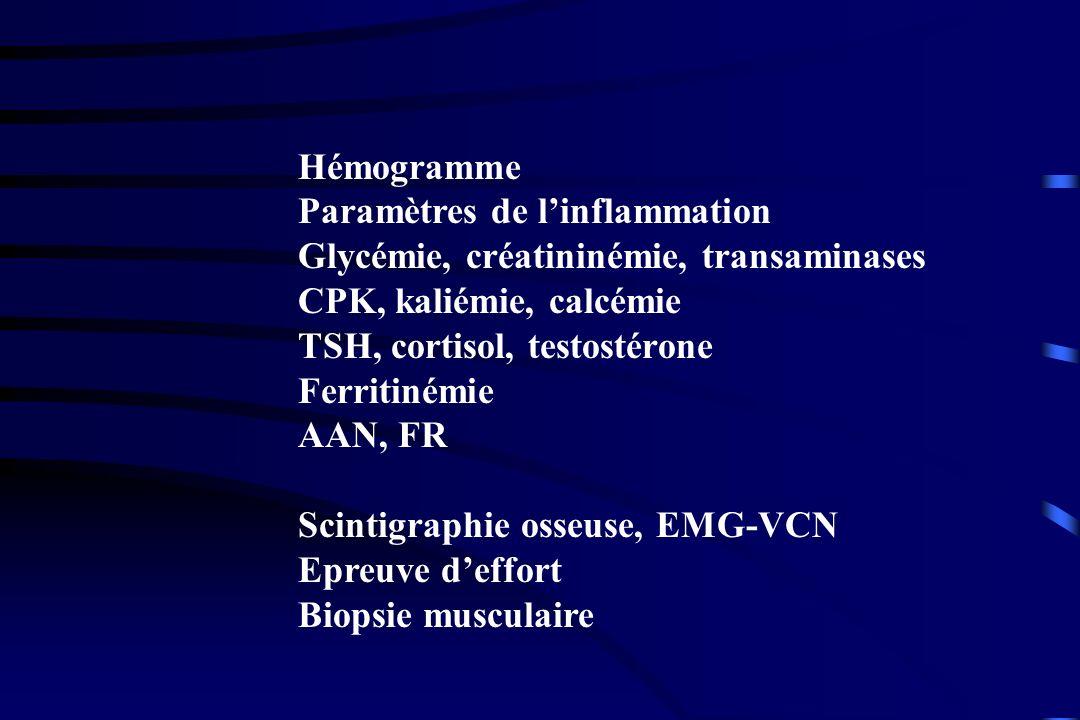 LA FIBROMYALGIE Critères diagnostiques ACR – 1990 Sensibilité : 81 % Spécificité : 88 %