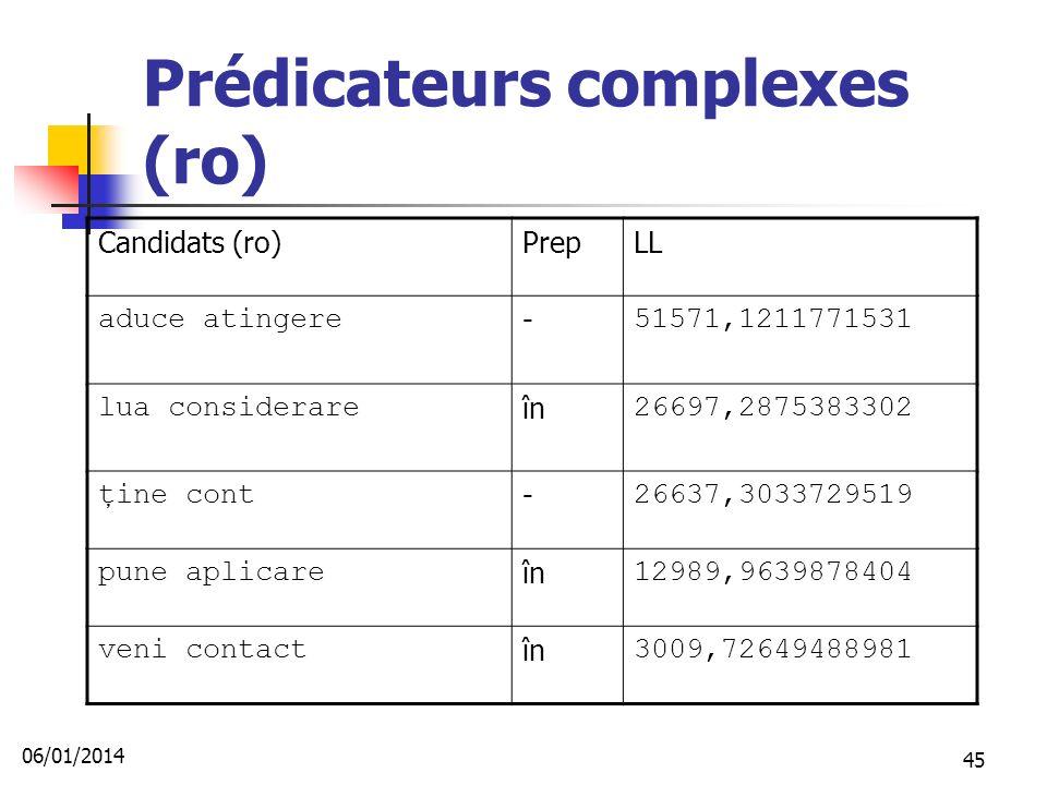Candidats (ro)PrepLL aduce atingere - 51571,1211771531 lua considerare în 26697,2875383302 ţine cont - 26637,3033729519 pune aplicare în 12989,9639878404 veni contact în 3009,72649488981 Prédicateurs complexes (ro) 06/01/2014 45