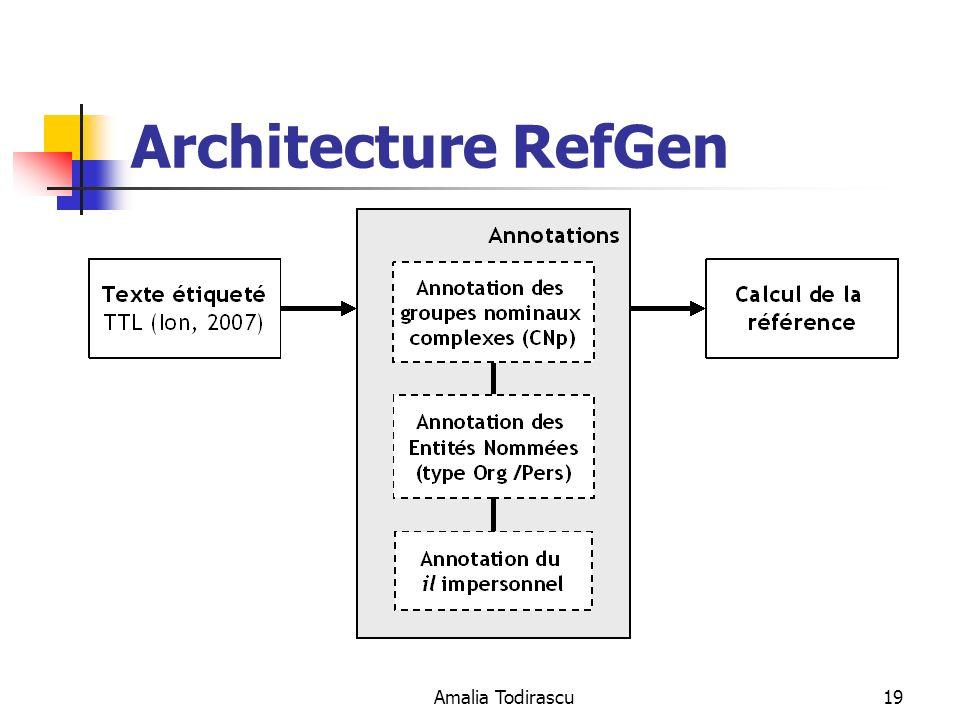 Amalia Todirascu19 Architecture RefGen