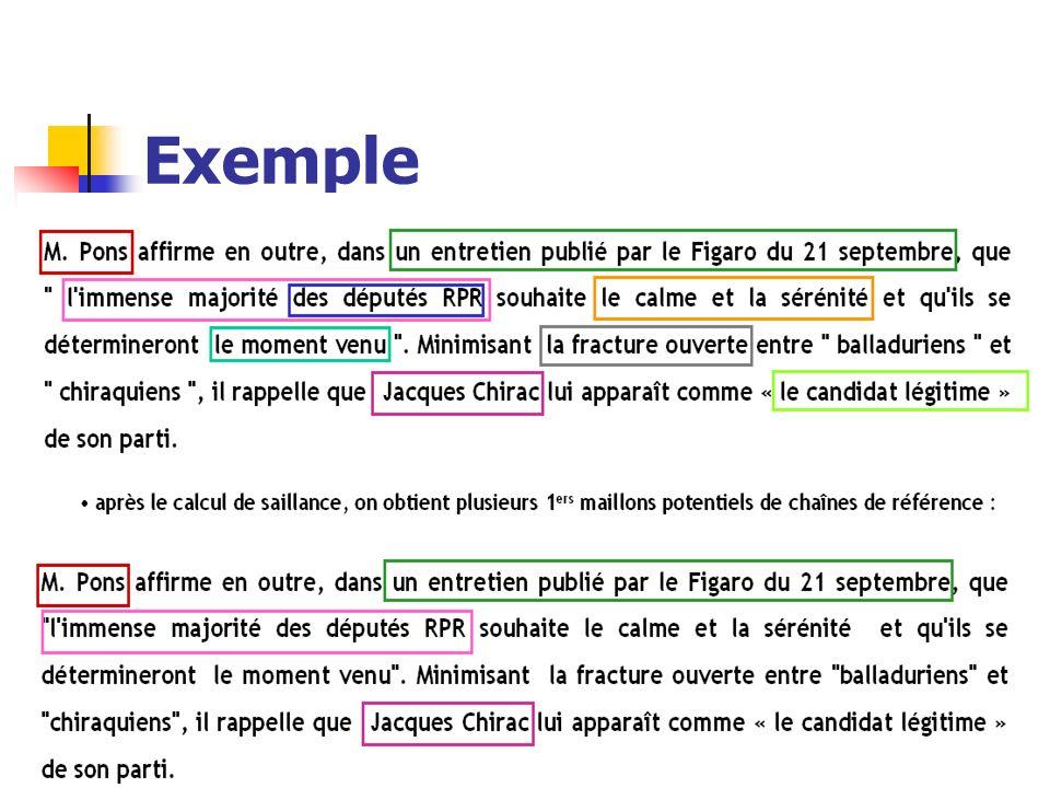 Amalia Todirascu31 Exemple
