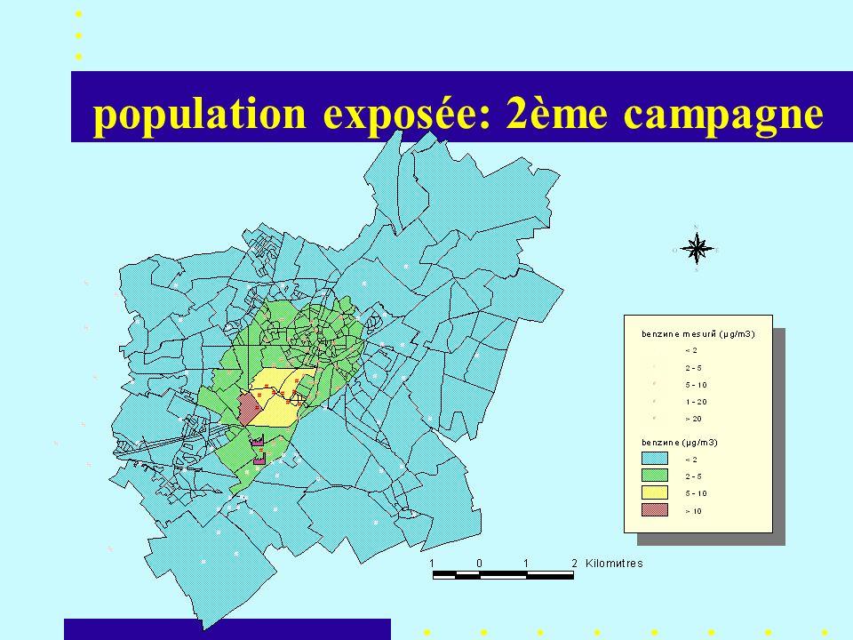 population exposée: 2ème campagne