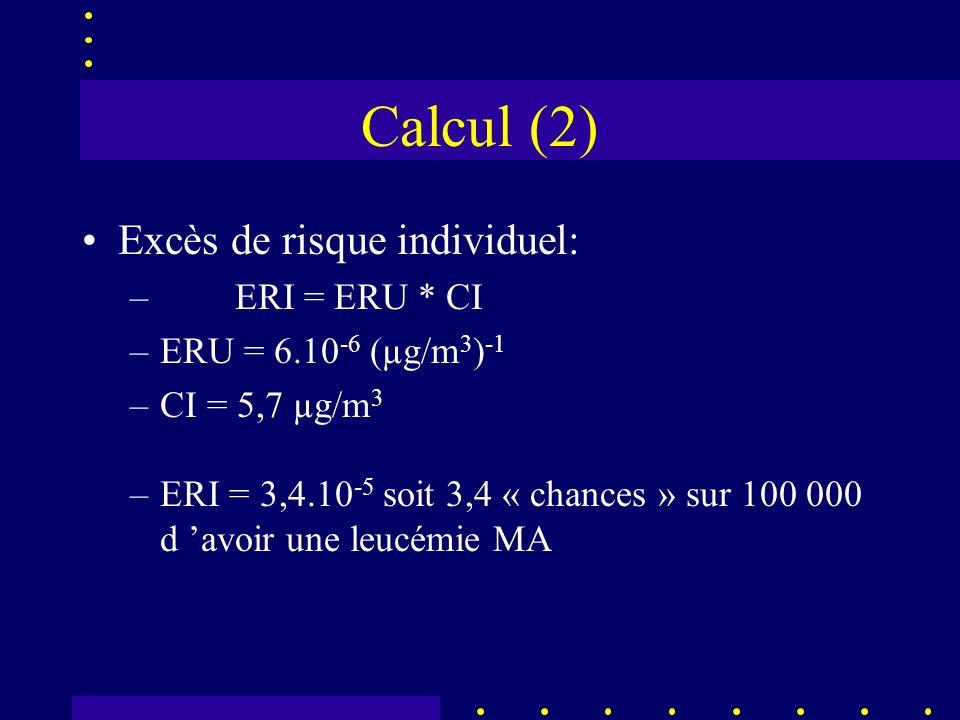 Calcul (2) Excès de risque individuel: – ERI = ERU * CI –ERU = 6.10 -6 (µg/m 3 ) -1 –CI = 5,7 µg/m 3 –ERI = 3,4.10 -5 soit 3,4 « chances » sur 100 000 d avoir une leucémie MA